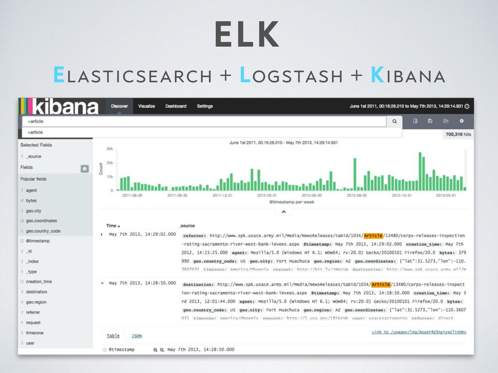 ELK Elasticsearch + Logstash + Kibana