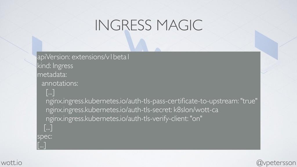 INGRESS MAGIC apiVersion: extensions/v1beta1 ki...