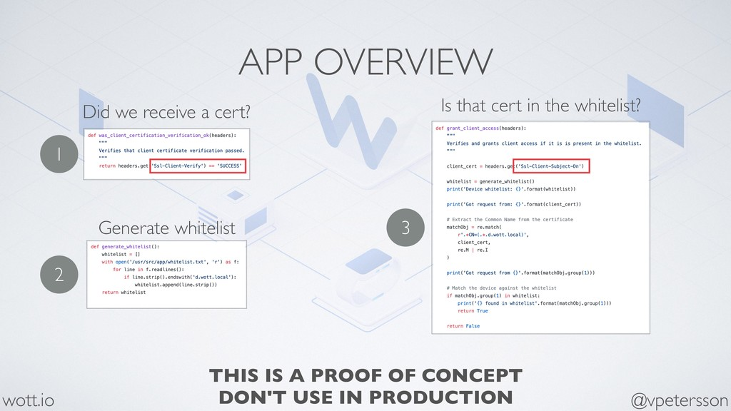 APP OVERVIEW @vpetersson wott.io Did we receive...