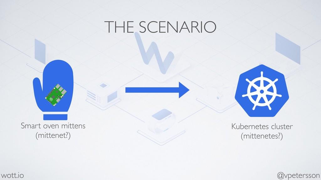 THE SCENARIO Kubernetes cluster (mittenetes?) ...