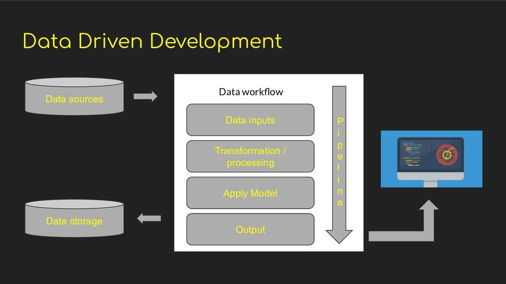 Data Driven Development Data inputs Transformat...