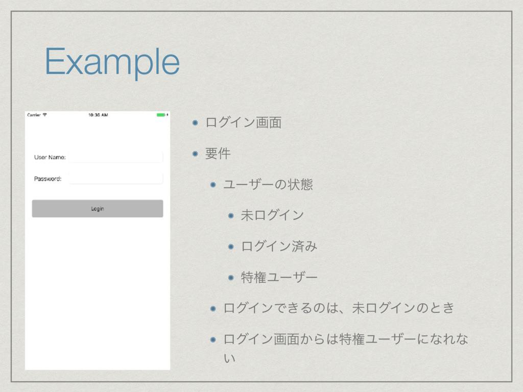 Example ϩάΠϯը໘  ཁ݅  Ϣʔβʔͷঢ়ଶ  ະϩάΠϯ  ϩάΠϯࡁΈ  ಛݖϢ...