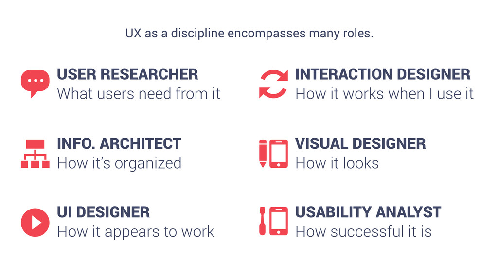 14 ▶ USER RESEARCHER What users need from it IN...