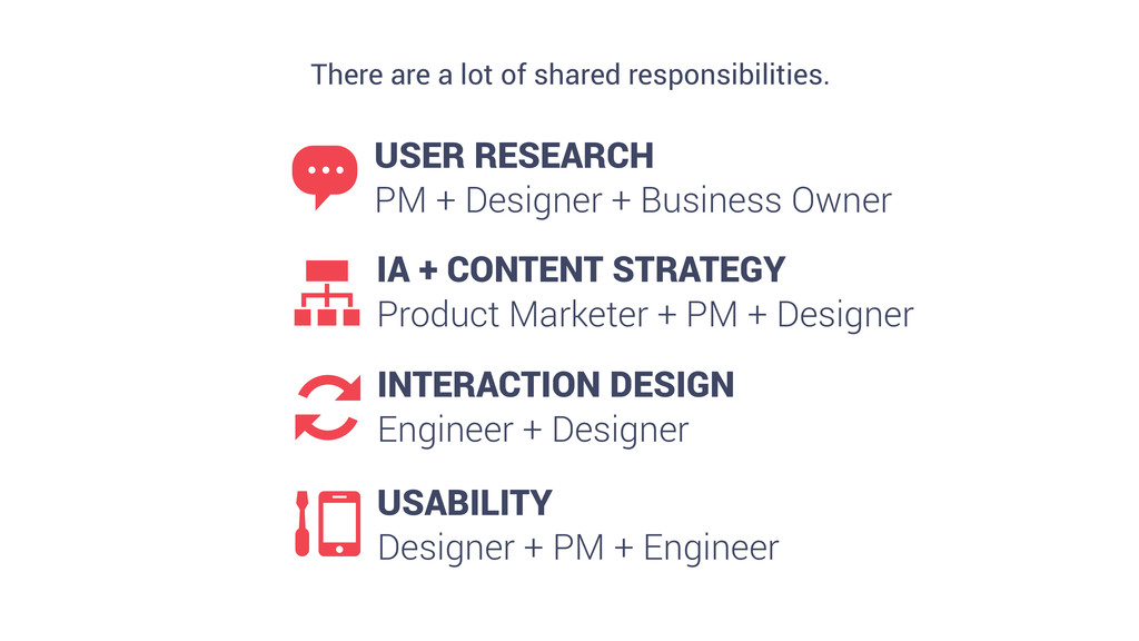 17 USER RESEARCH PM + Designer + Business Owner...