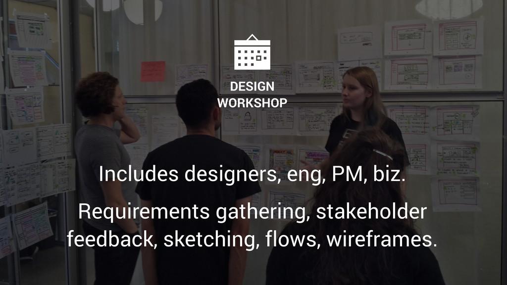 27  DESIGN WORKSHOP Includes designers, eng, PM...