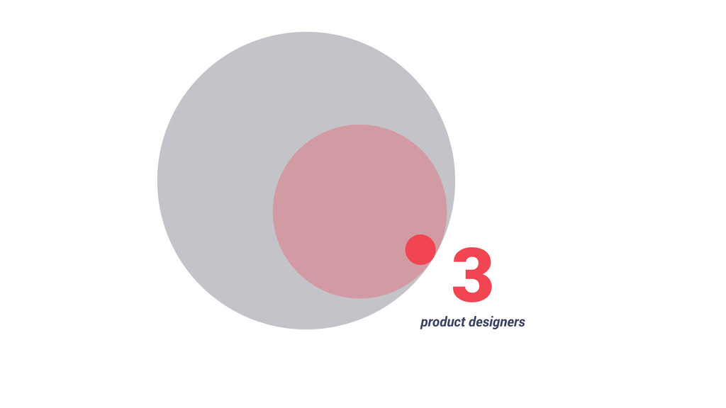 7 3 product designers