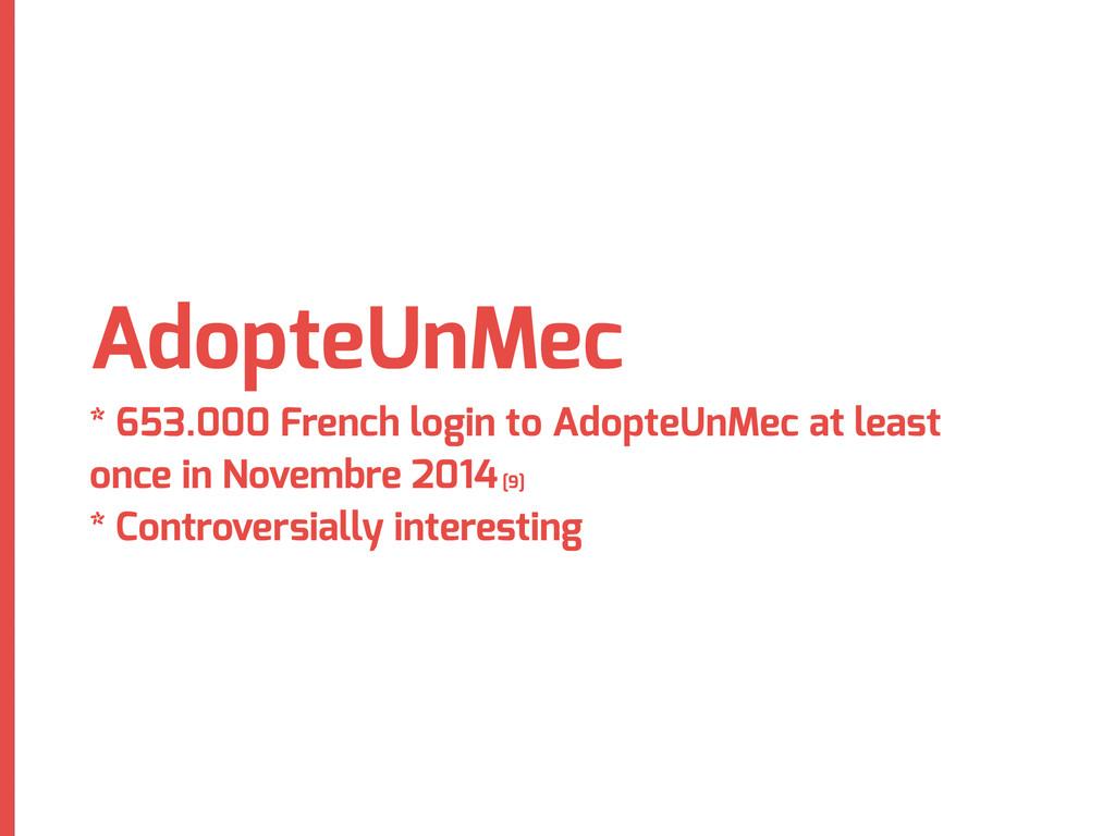 AdopteUnMec * 653.000 French login to AdopteUnM...
