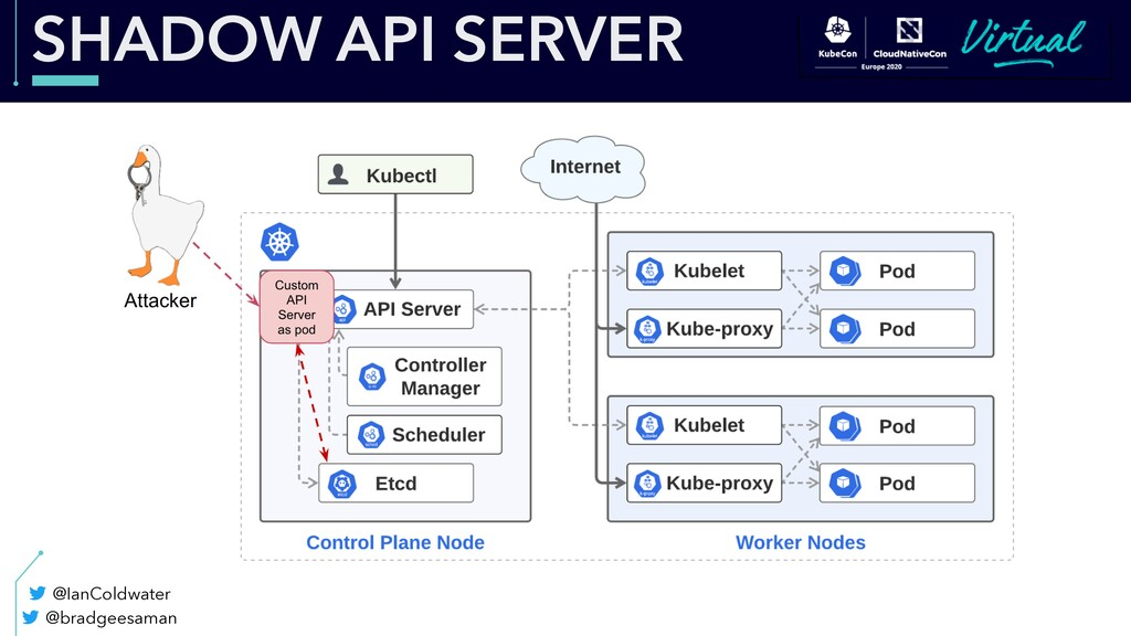 SHADOW API SERVER @bradgeesaman @IanColdwater