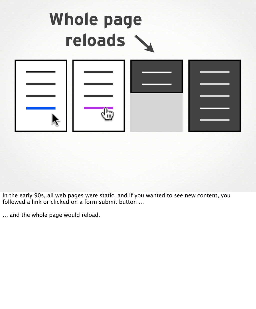 Whole page reloads In the early 90s, all web pa...