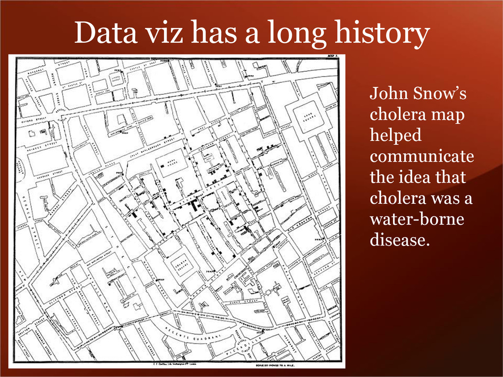 Data viz has a long history John Snow's cholera...