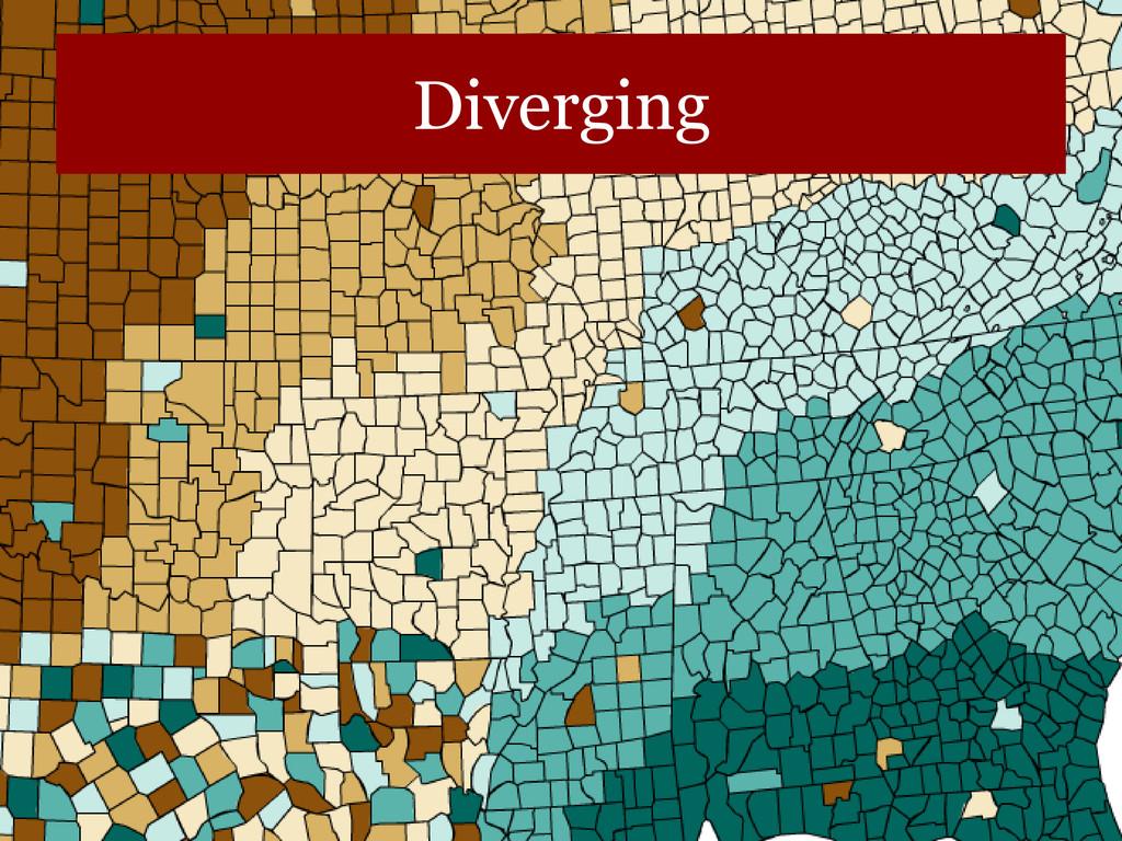 Diverging