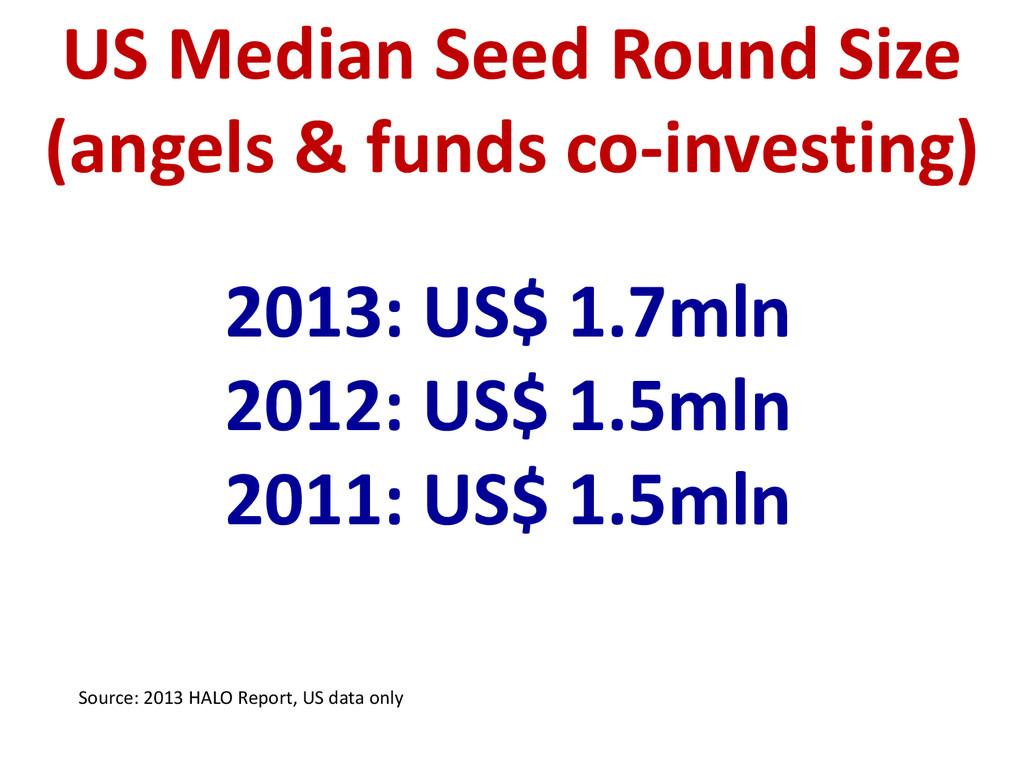 2013: US$ 1.7mln 2012: US$ 1.5mln 2011: US$ 1.5...