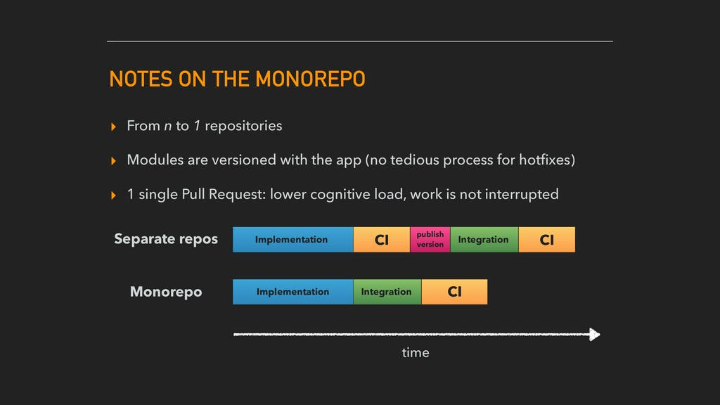 ▸ From n to 1 repositories ▸ Modules are versio...