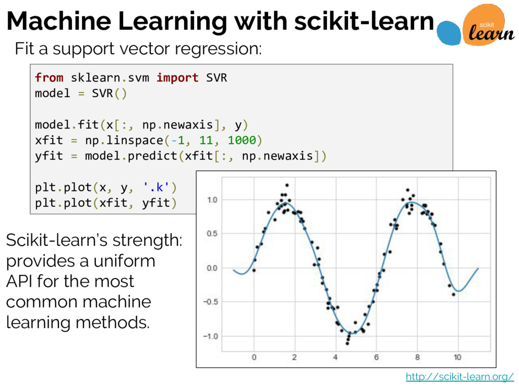 Machine Learning with scikit-learn http://sciki...