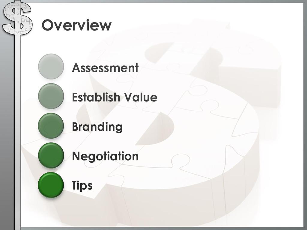 Branding Overview Assessment Establish Value Ne...