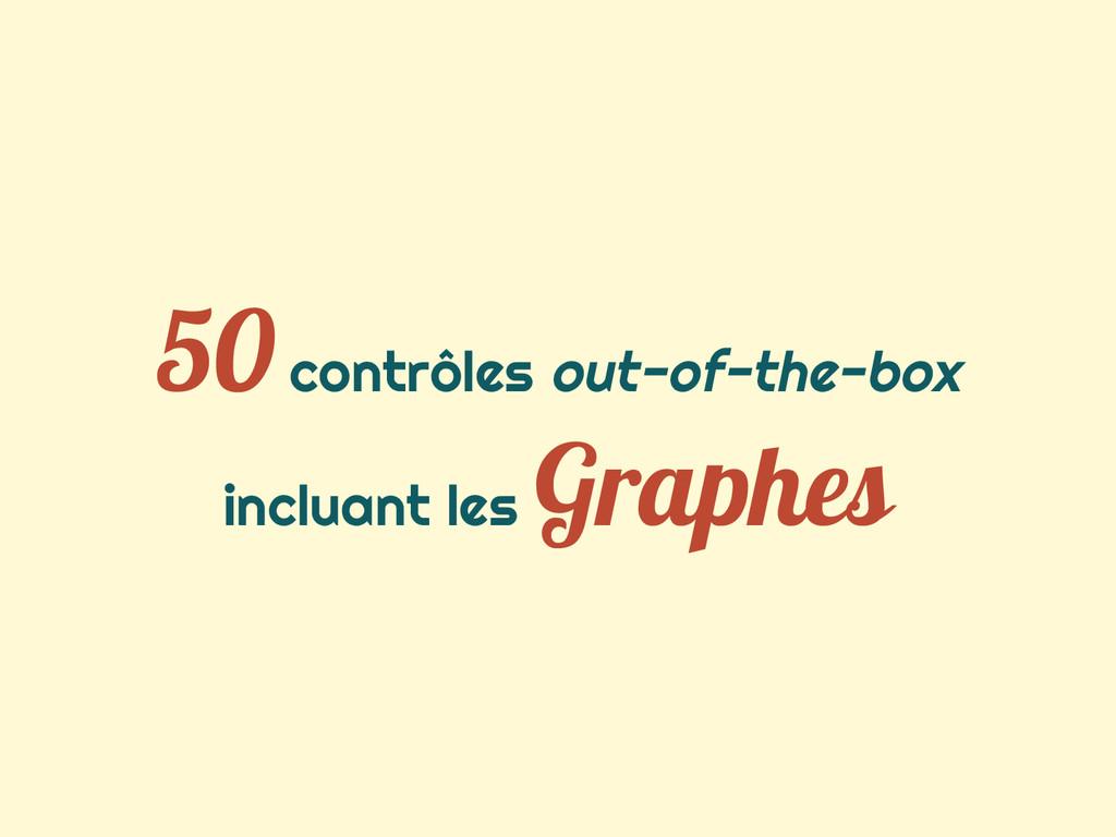 50 contrôles out-of-the-box incluant les Graphes