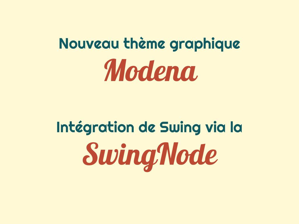 Nouveau thème graphique Modena Intégration de S...