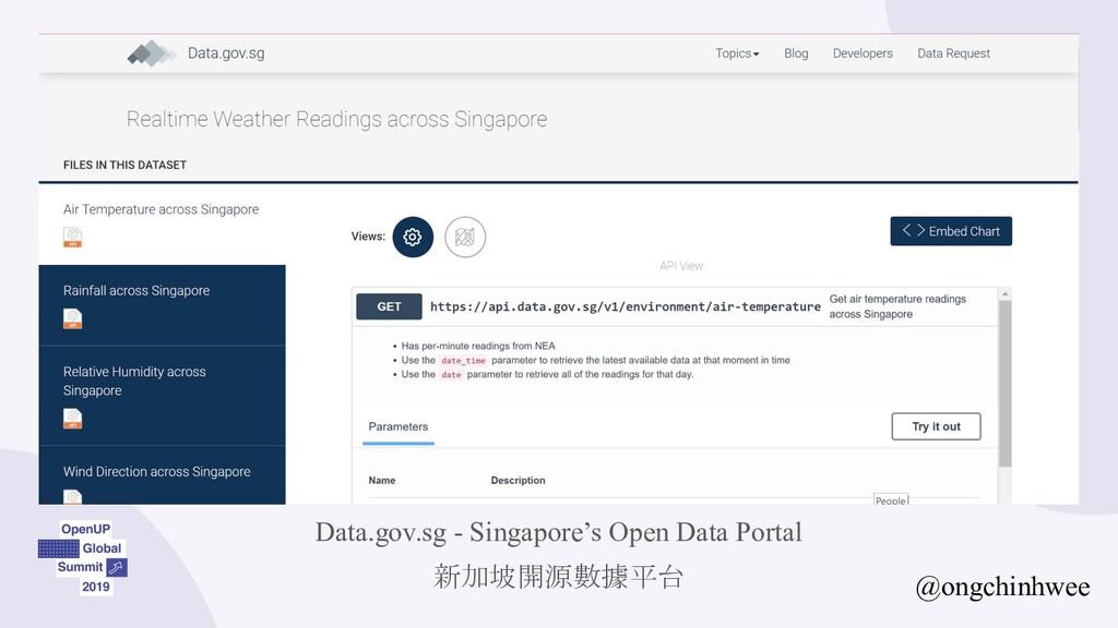@ongchinhwee Data.gov.sg - Singapore's Open Dat...