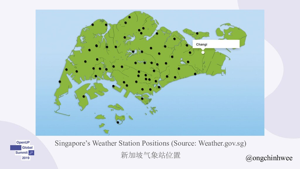 Singapore's Weather Station Positions (Source: ...