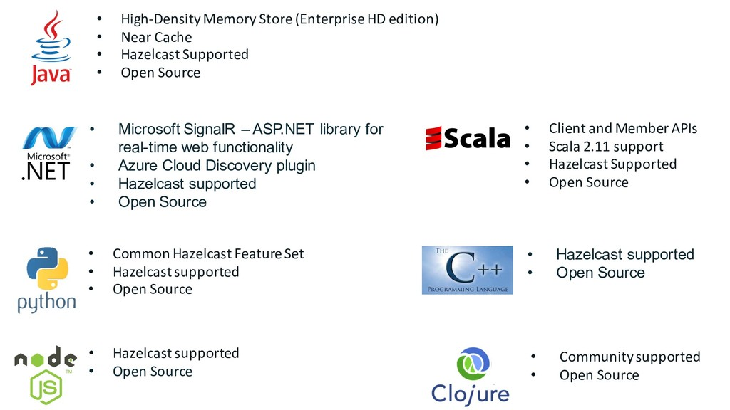 • Microsoft SignalR – ASP.NET library for real-...