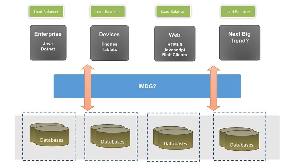 Database Databases Database Databases Database ...