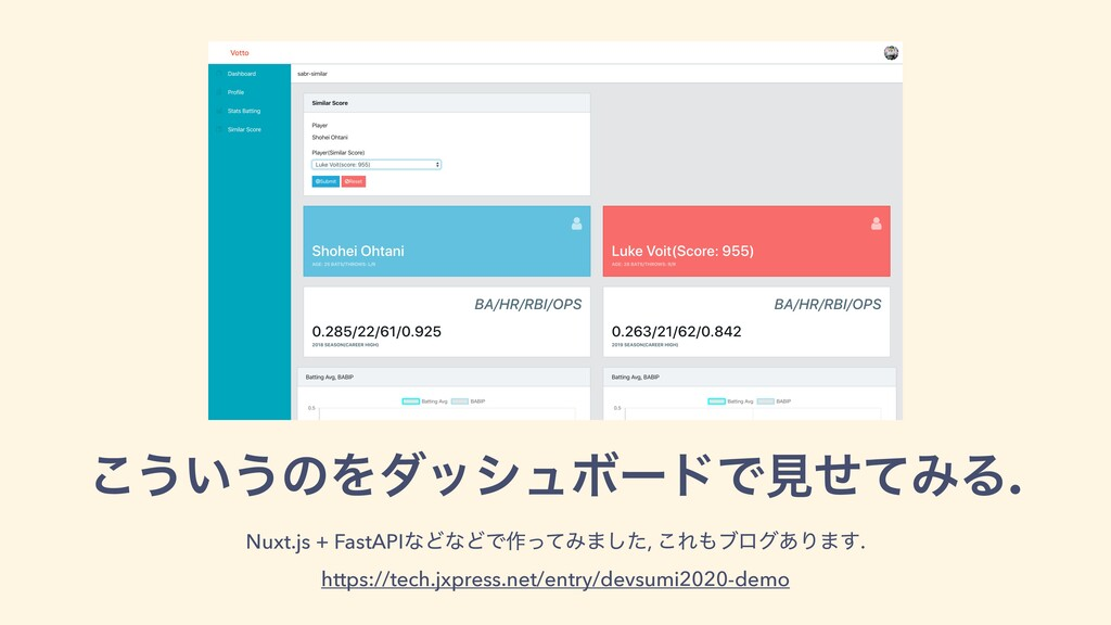 ͜͏͍͏ͷΛμογϡϘʔυͰݟͤͯΈΔ. Nuxt.js + FastAPIͳͲͳͲͰ࡞ͬͯΈ...