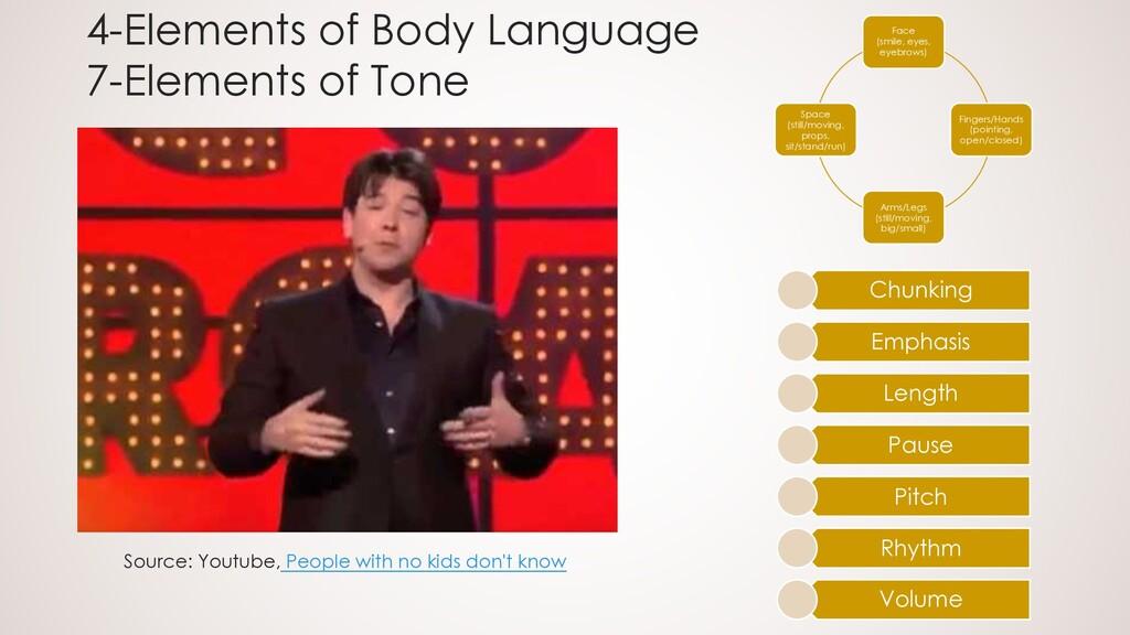 4-Elements of Body Language 7-Elements of Tone ...