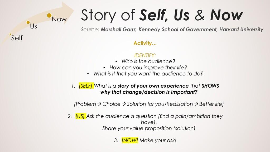 Story of Self, Us & Now Source: Marshall Ganz, ...