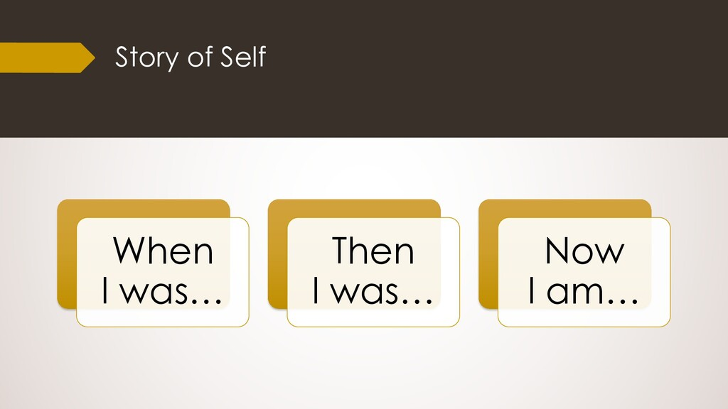 Story of Self When I was… Then I was… Now I am…