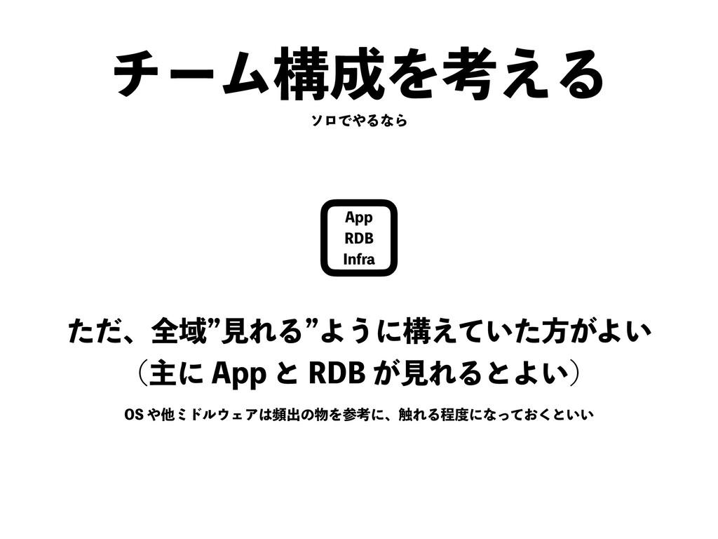 "νʔϜߏΛߟ͑Δ ιϩͰΔͳΒ ""QQ 3%# *OGSB ͨͩɺશҬzݟΕΔzΑ͏ʹ..."