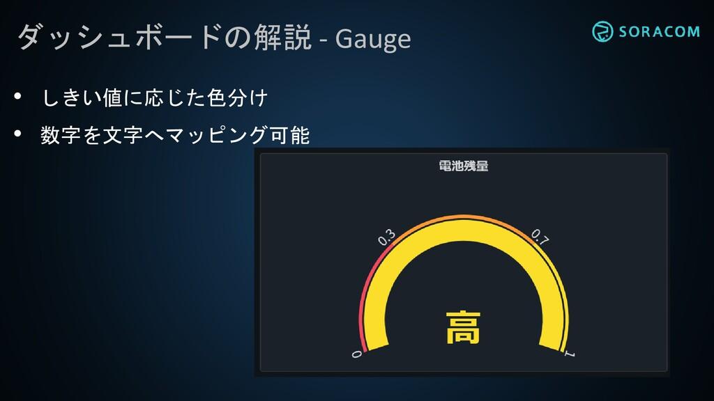 ダッシュボードの解説 - Gauge • しきい値に応じた色分け • 数字を文字へマッピング可能
