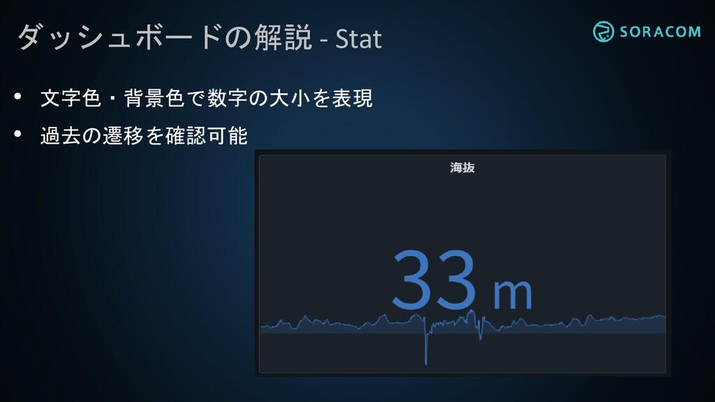 ダッシュボードの解説 - Stat • 文字色・背景色で数字の大小を表現 • 過去の遷移を確認...