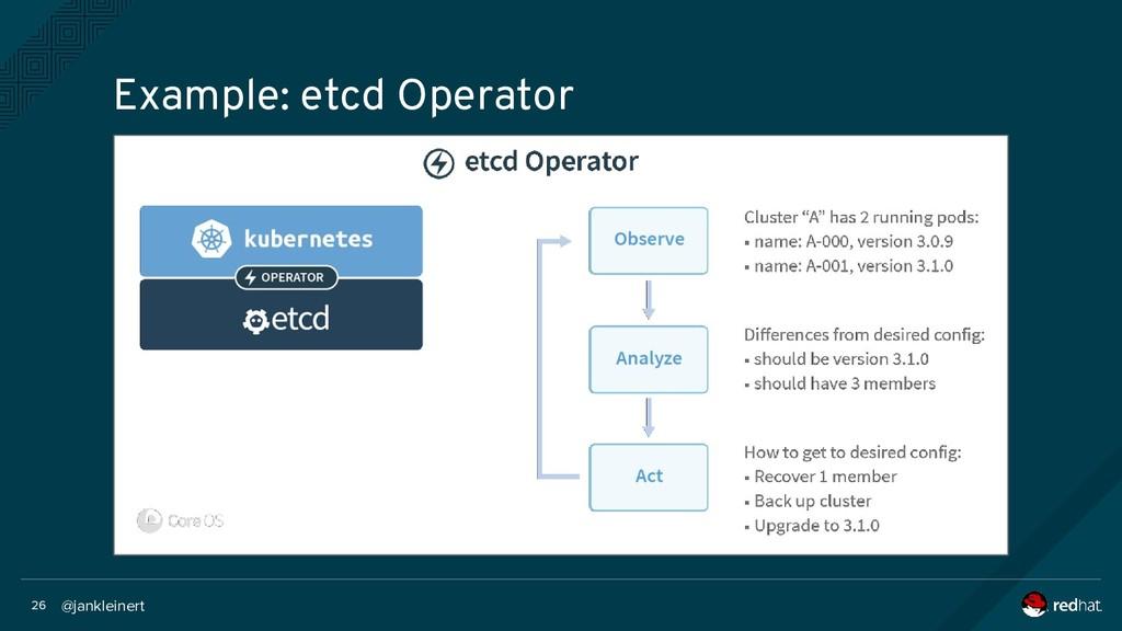 @jankleinert 26 Example: etcd Operator