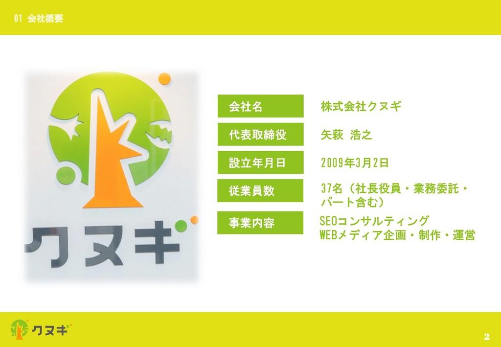 01 会社概要 2 会社名 代表取締役 設立年月日 従業員数 事業内容 株式会社クヌギ 矢萩 ...
