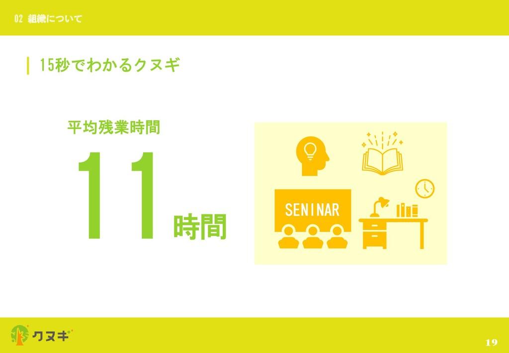 15秒でわかるクヌギ 19 02 組織について 11 時間 平均残業時間 SENINAR
