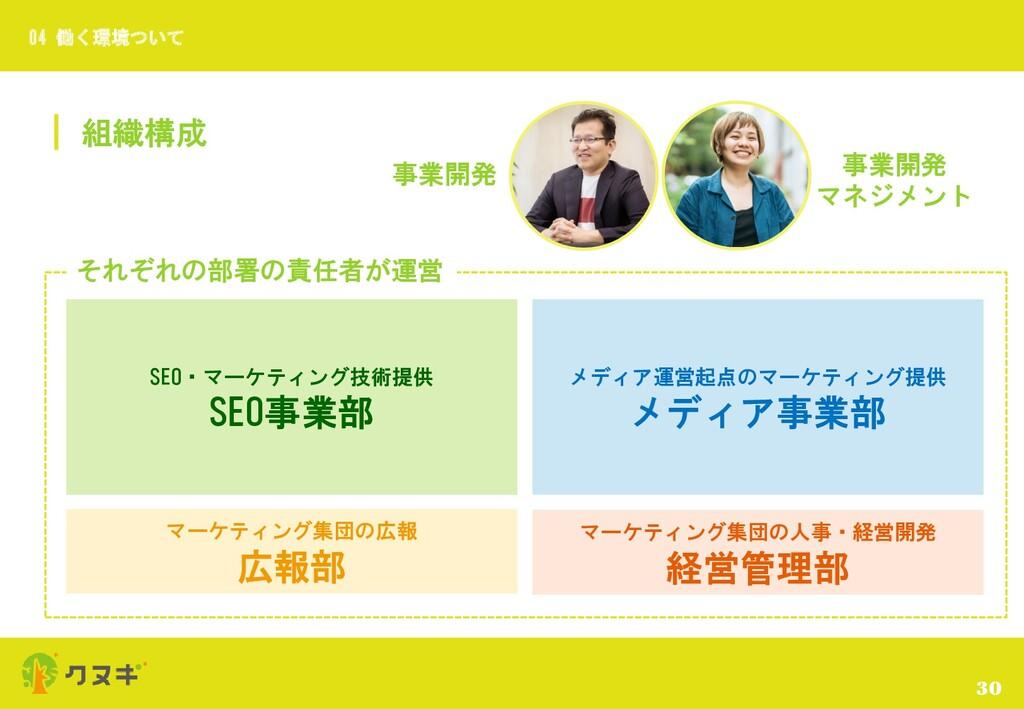 組織構成 30 04 働く環境ついて SEO・マーケティング技術提供 SEO事業部 メディア運...
