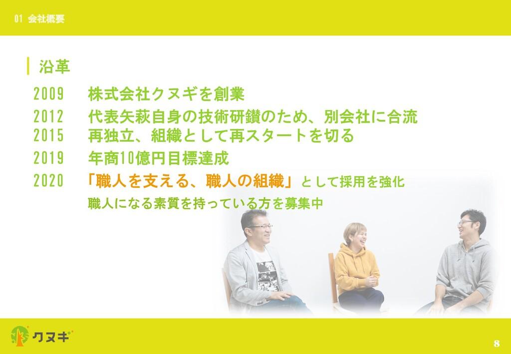 沿革 8 01 会社概要 2009 株式会社クヌギを創業 2012 代表矢萩自身の技術研鑚のた...