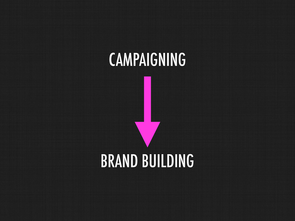 CAMPAIGNING BRAND BUILDING