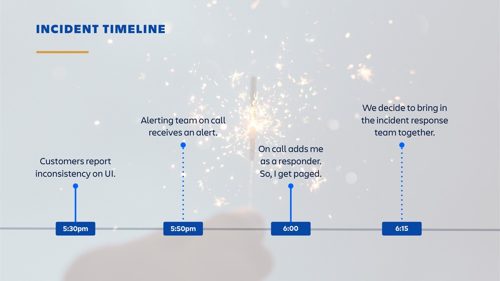 INCIDENT TIMELINE Customers report inconsistenc...