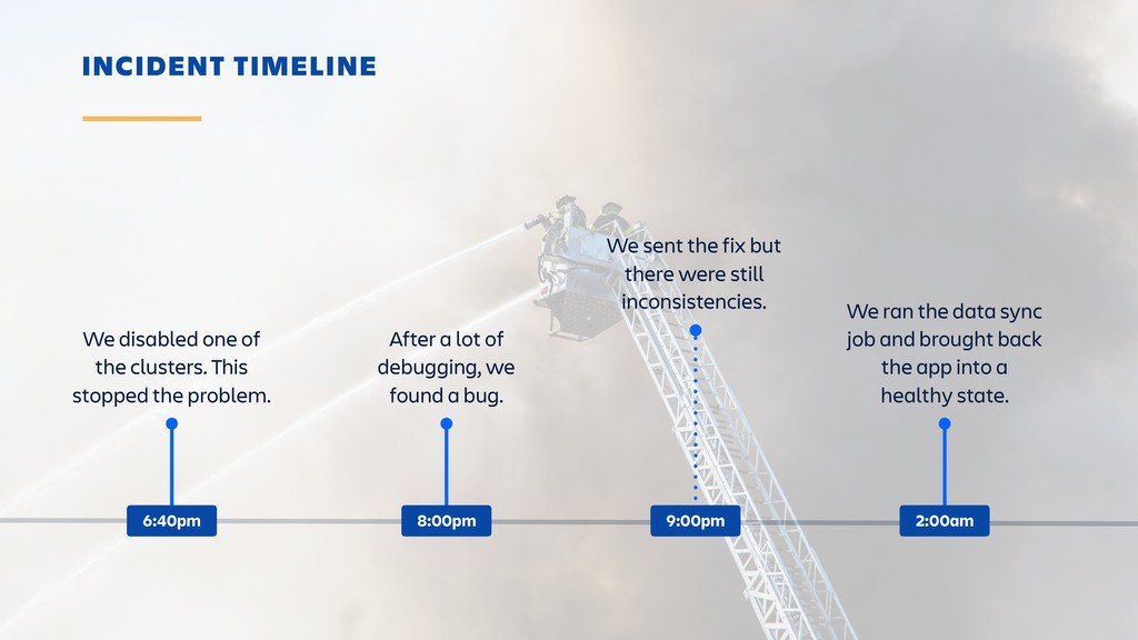 INCIDENT TIMELINE We disabled one of the cluste...