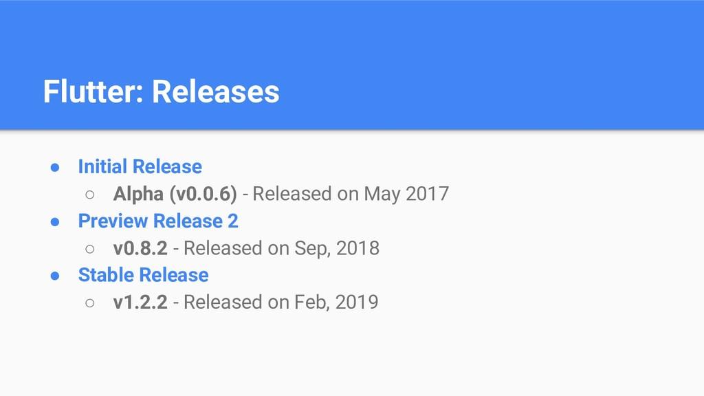 Flutter: Releases ● Initial Release ○ Alpha (v0...