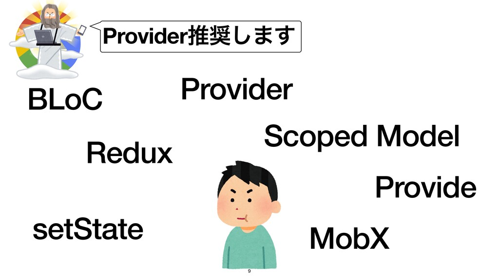 BLoC Redux Provider Provide setState MobX Scope...