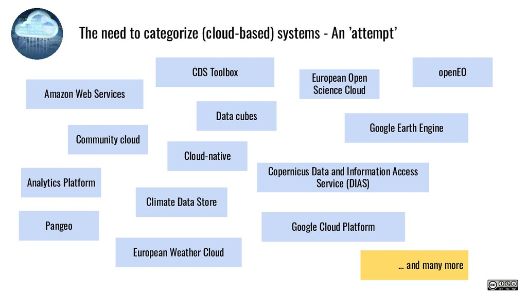 The need to categorize (cloud-based) systems - ...