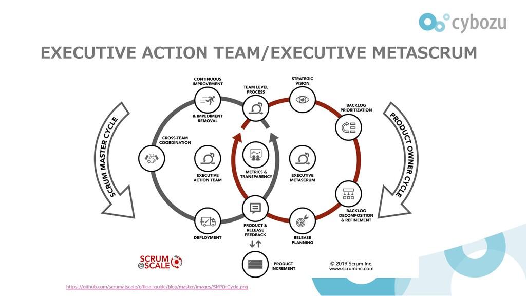 EXECUTIVE ACTION TEAM/EXECUTIVE METASCRUM https...