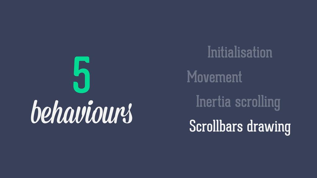 Movement Inertia scrolling Scrollbars drawing I...