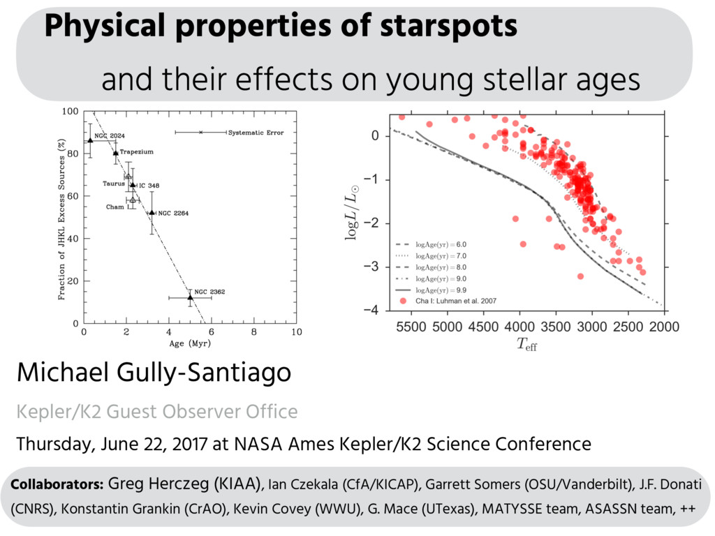 Physical properties of starspots and their effe...