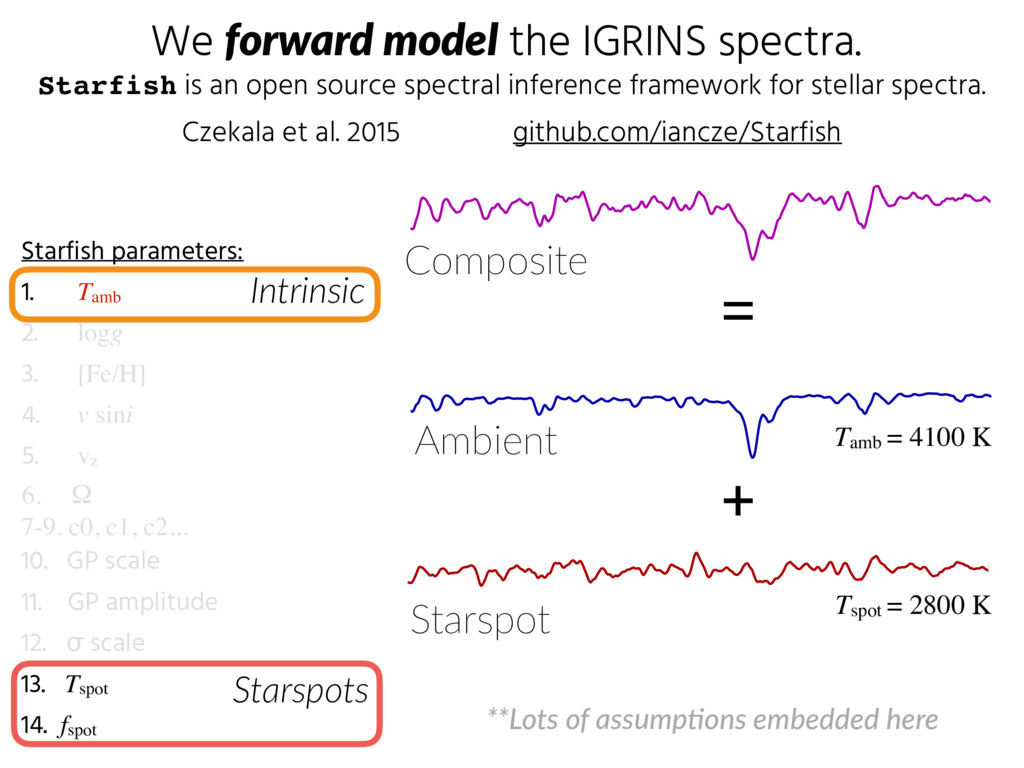 We forward  model the IGRINS spectra. Starfish ...