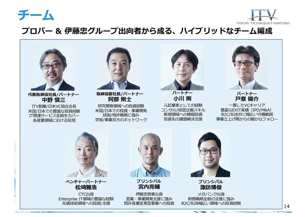 プロパー & 伊藤忠グループ出向者から成る、ハイブリッドなチーム編成 チーム 14 パートナー...