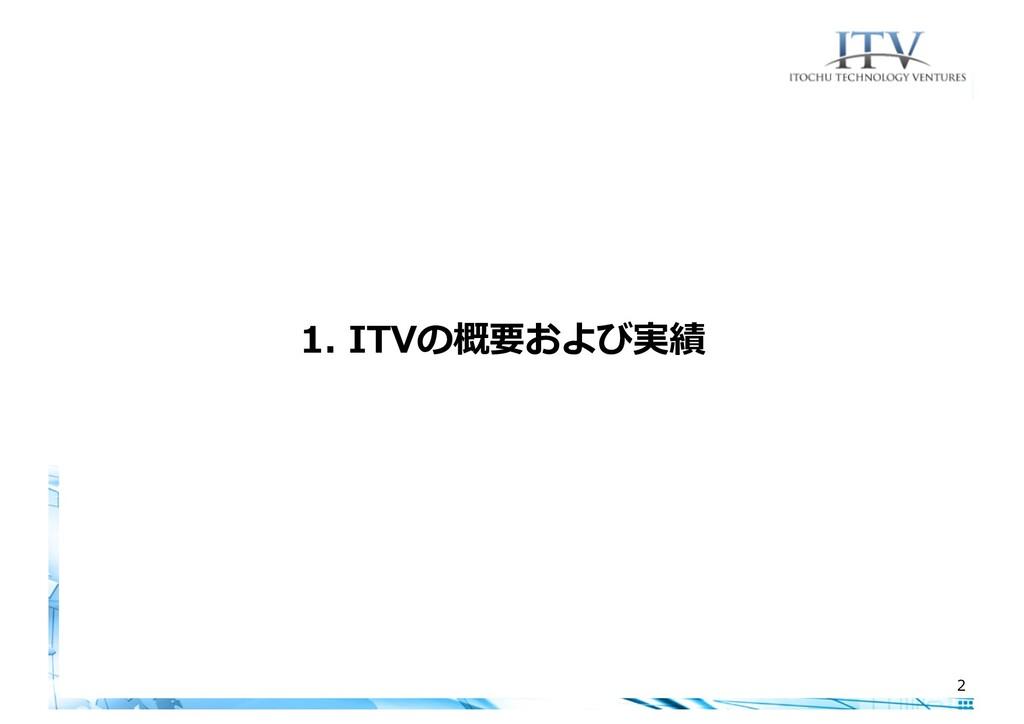 1. ITVの概要および実績 2