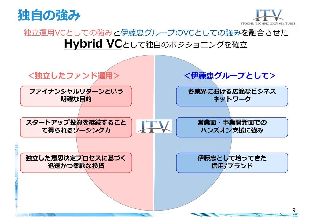 独⾃の強み 独⽴運⽤VCとしての強みと伊藤忠グループのVCとしての強みを融合させた Hybri...
